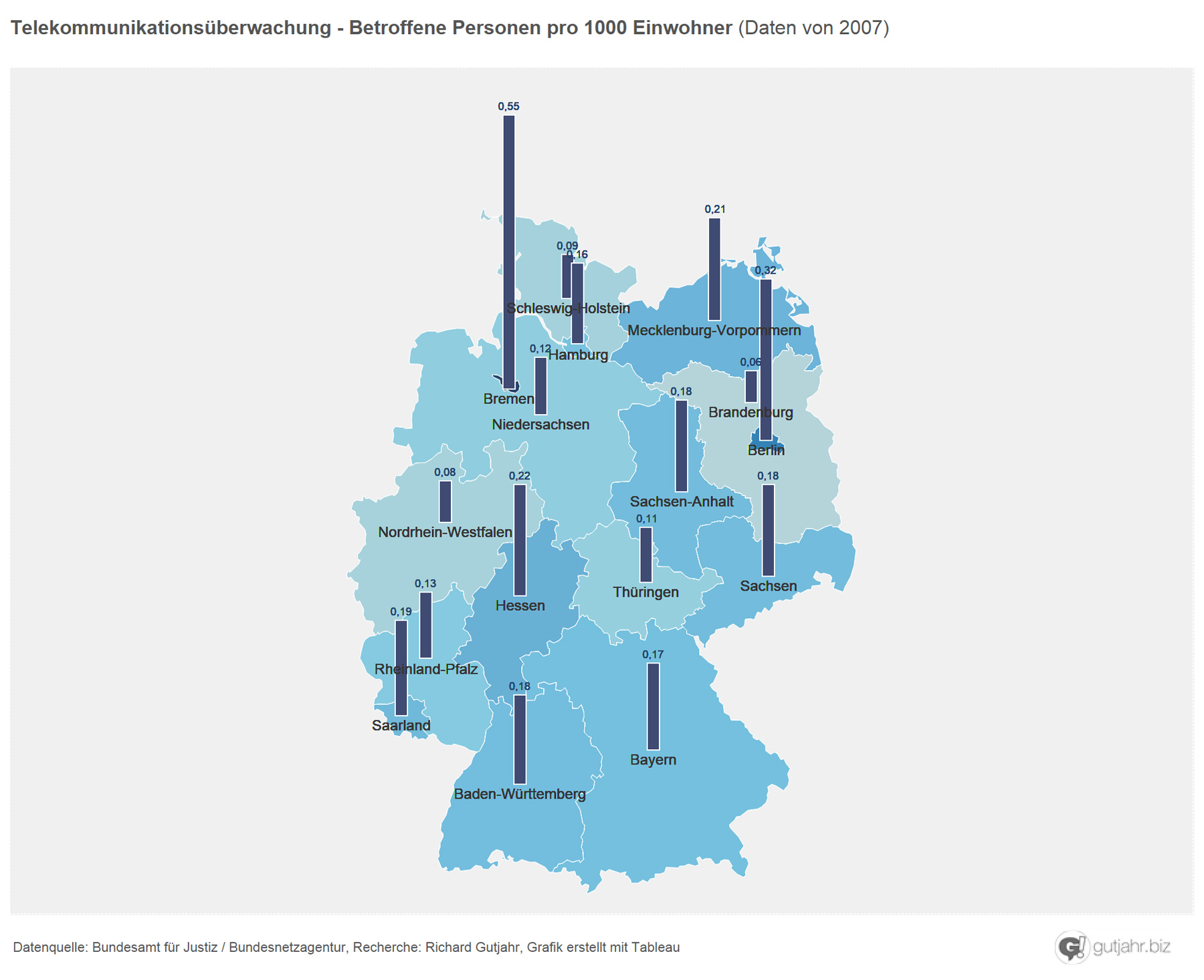 Ueberwachung_Statistik3