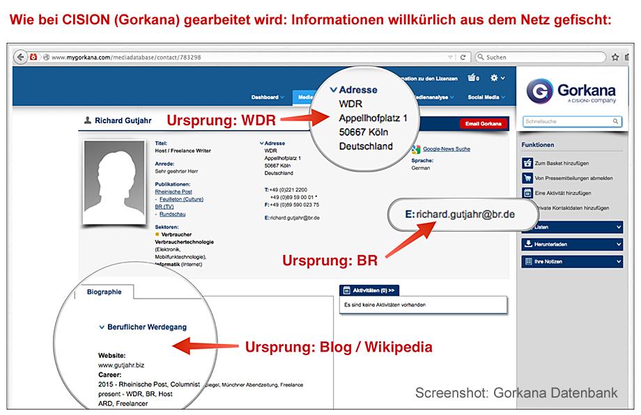 Gorkana_Datenklau